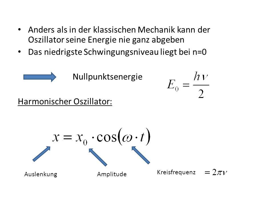 Anders als in der klassischen Mechanik kann der Oszillator seine Energie nie ganz abgeben Das niedrigste Schwingungsniveau liegt bei n=0 Nullpunktsene
