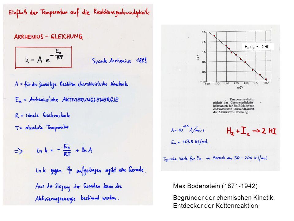 H 2 + I 2 = 2 HI Max Bodenstein (1871-1942) Begründer der chemischen Kinetik, Entdecker der Kettenreaktion