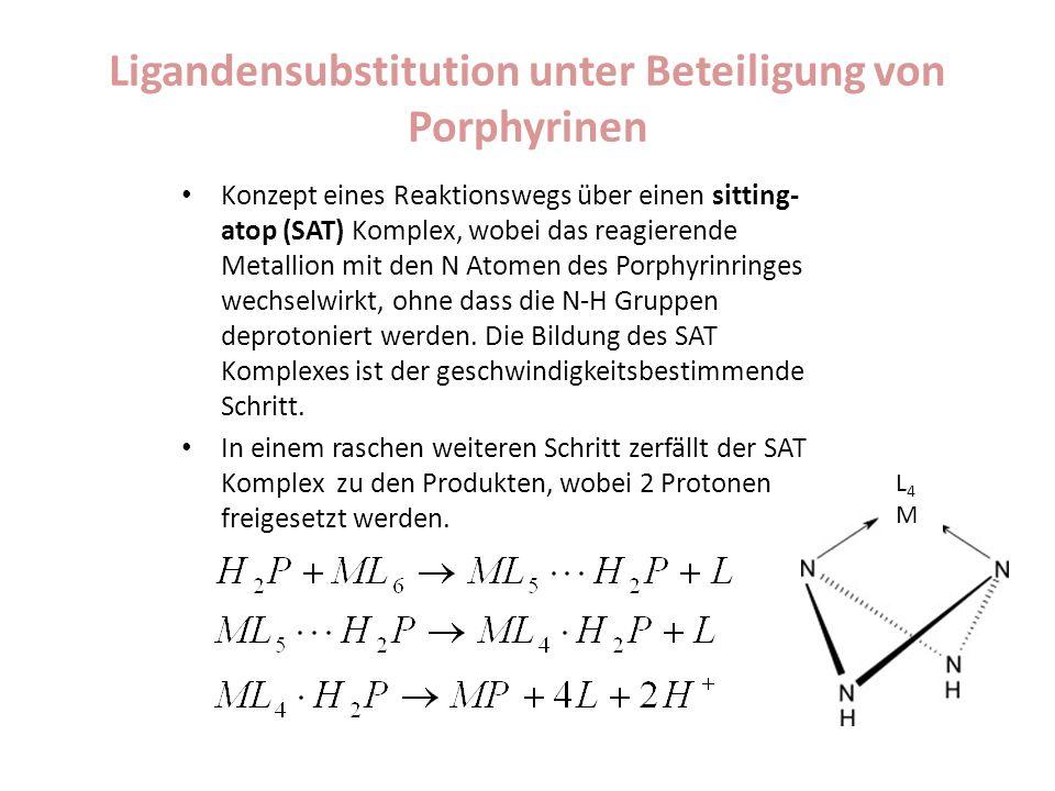 Ligandensubstitution unter Beteiligung von Porphyrinen Konzept eines Reaktionswegs über einen sitting- atop (SAT) Komplex, wobei das reagierende Metallion mit den N Atomen des Porphyrinringes wechselwirkt, ohne dass die N-H Gruppen deprotoniert werden.