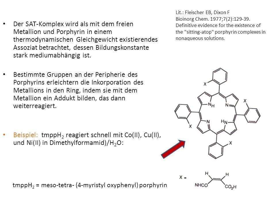 Der SAT-Komplex wird als mit dem freien Metallion und Porphyrin in einem thermodynamischen Gleichgewicht existierendes Assoziat betrachtet, dessen Bildungskonstante stark mediumabhängig ist.