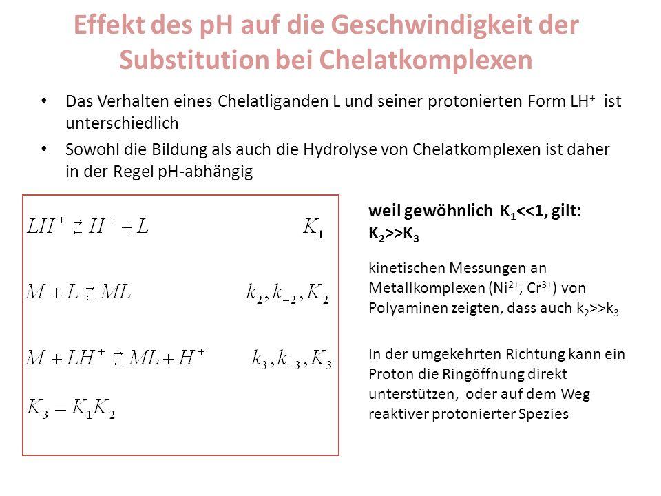 Metallionen-unterstützte Dissoziation (Hydrolyse) von Chelatkomplexen Metallionen können die Dissoziation von Komplexen mit multidentaten Liganden beschleunigen Der Reaktionsweg ist kompliziert und umfasst zweikernige Zwischenverbindungen, die M und M 1 enthalten