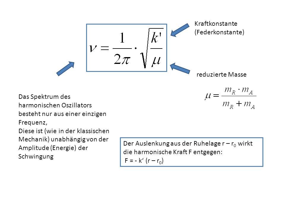 Kraftkonstante (Federkonstante) reduzierte Masse Das Spektrum des harmonischen Oszillators besteht nur aus einer einzigen Frequenz, Diese ist (wie in