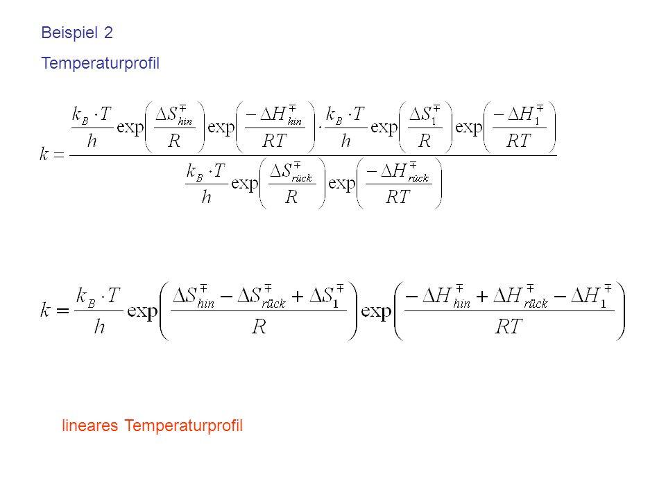Temperaturprofil lineares Temperaturprofil