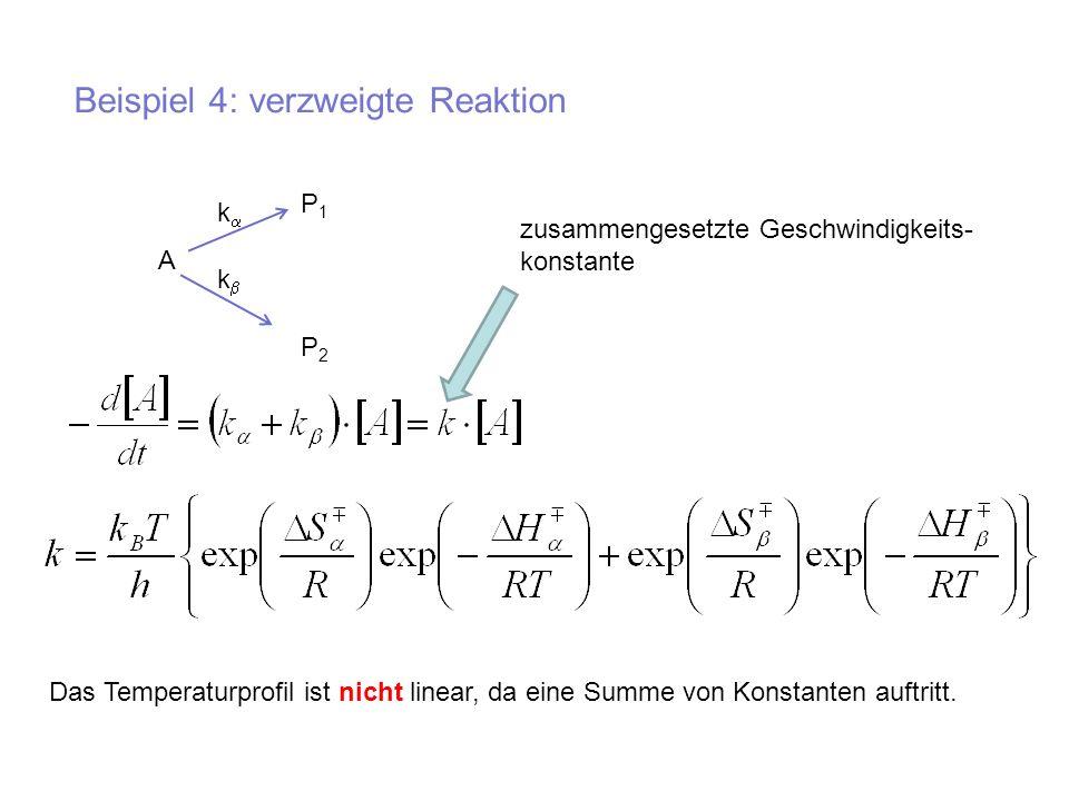 A P1P1 P2P2 k k Beispiel 4: verzweigte Reaktion zusammengesetzte Geschwindigkeits- konstante Das Temperaturprofil ist nicht linear, da eine Summe von