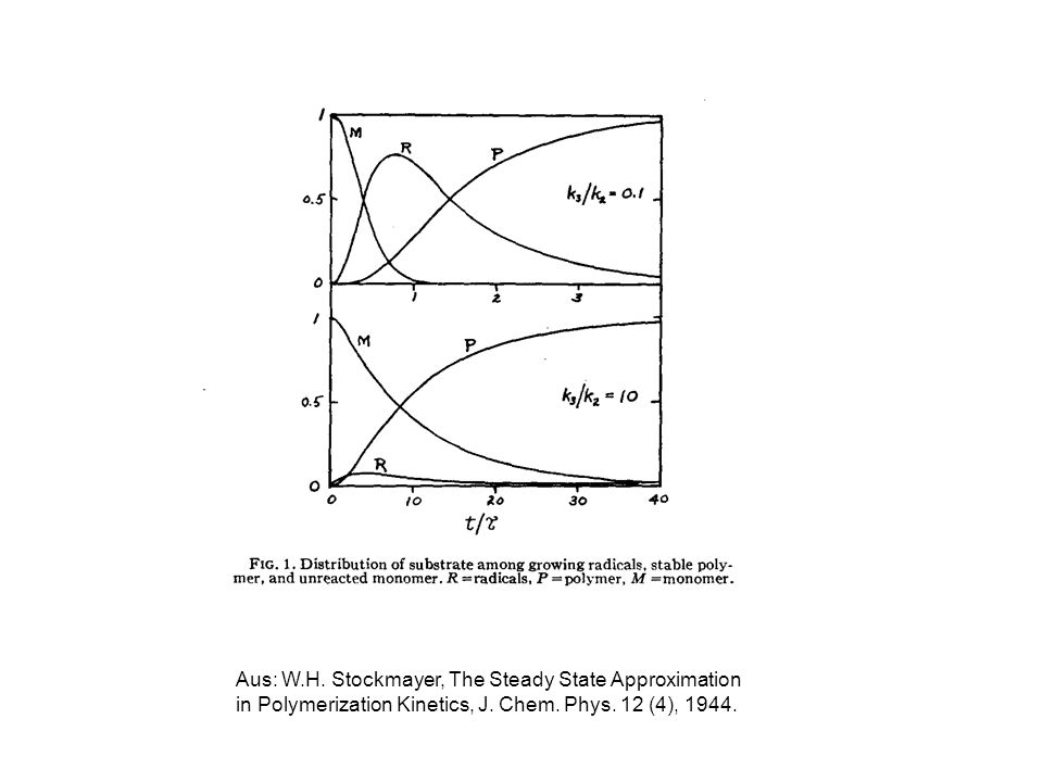 Aus: W.H. Stockmayer, The Steady State Approximation in Polymerization Kinetics, J. Chem. Phys. 12 (4), 1944.