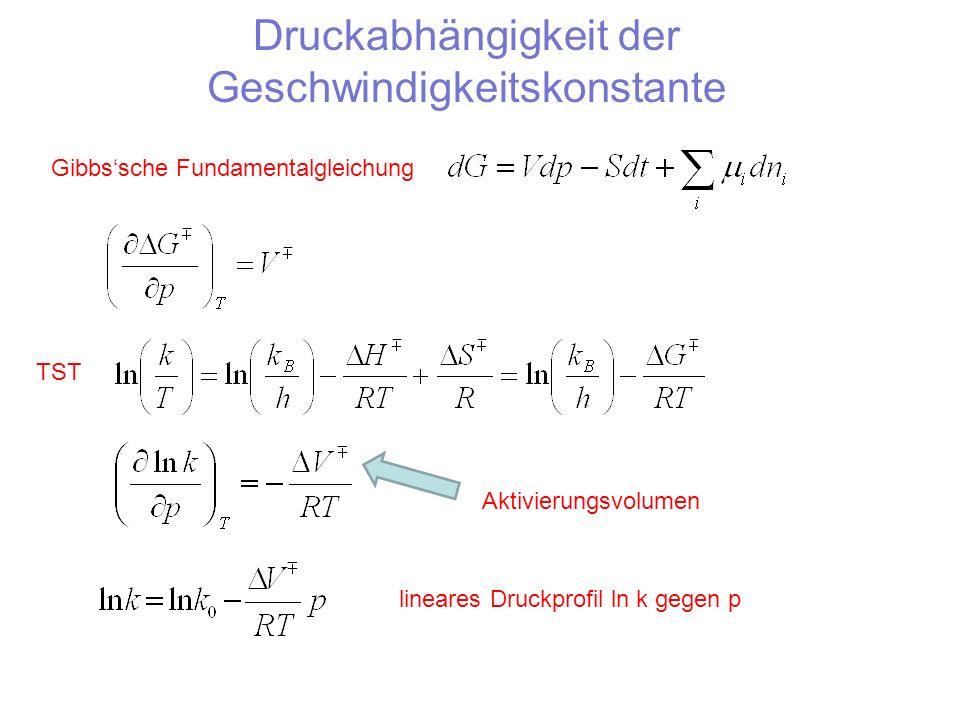 Druckabhängigkeit der Geschwindigkeitskonstante Gibbssche Fundamentalgleichung TST Aktivierungsvolumen lineares Druckprofil ln k gegen p