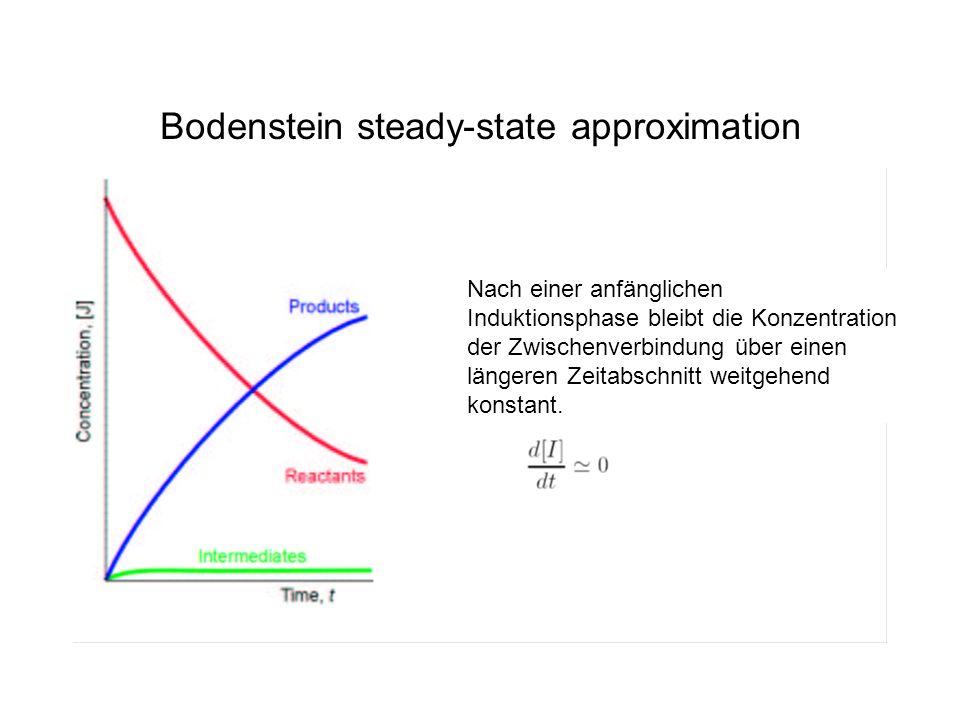 Bodenstein steady-state approximation Nach einer anfänglichen Induktionsphase bleibt die Konzentration der Zwischenverbindung über einen längeren Zeit