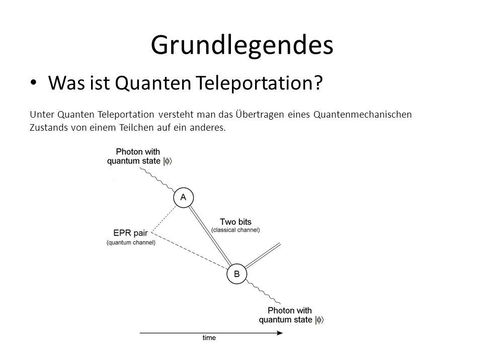 Grundlegendes Was ist Quanten Teleportation? Unter Quanten Teleportation versteht man das Übertragen eines Quantenmechanischen Zustands von einem Teil
