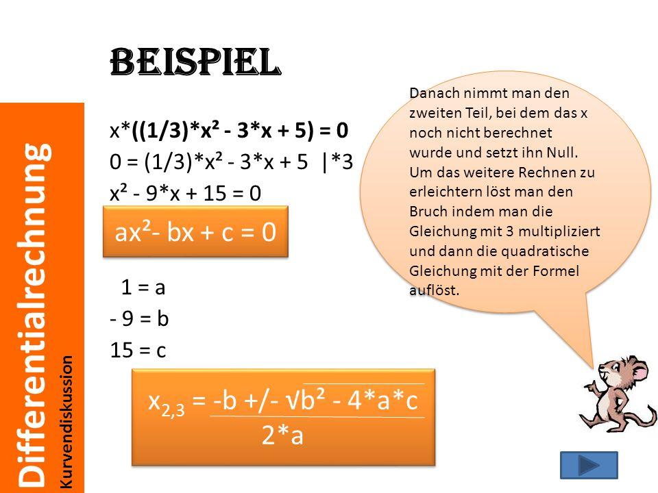 Differentialrechnung Kurvendiskussion Beispiel x 2,3 = -(-9)+/- (-9)² - 4*1*15 2*1 x 2,3 = -(-9)+/- (-9)² - 4*1*15 2*1 x 2 = 9 + 81 - 4*1*15 2*1 x 2 = 9 + 81 - 4*1*15 2*1 x 3 = 9 - 81 - 4*1*15 2*1 x 3 = 9 - 81 - 4*1*15 2*1 N 1 = (2,21/0) N 1 = (6,79/0) x 3 = 6,79… x 2 = 2,21… Nun muss man nur noch in die Formel einsetzen und rechnen.