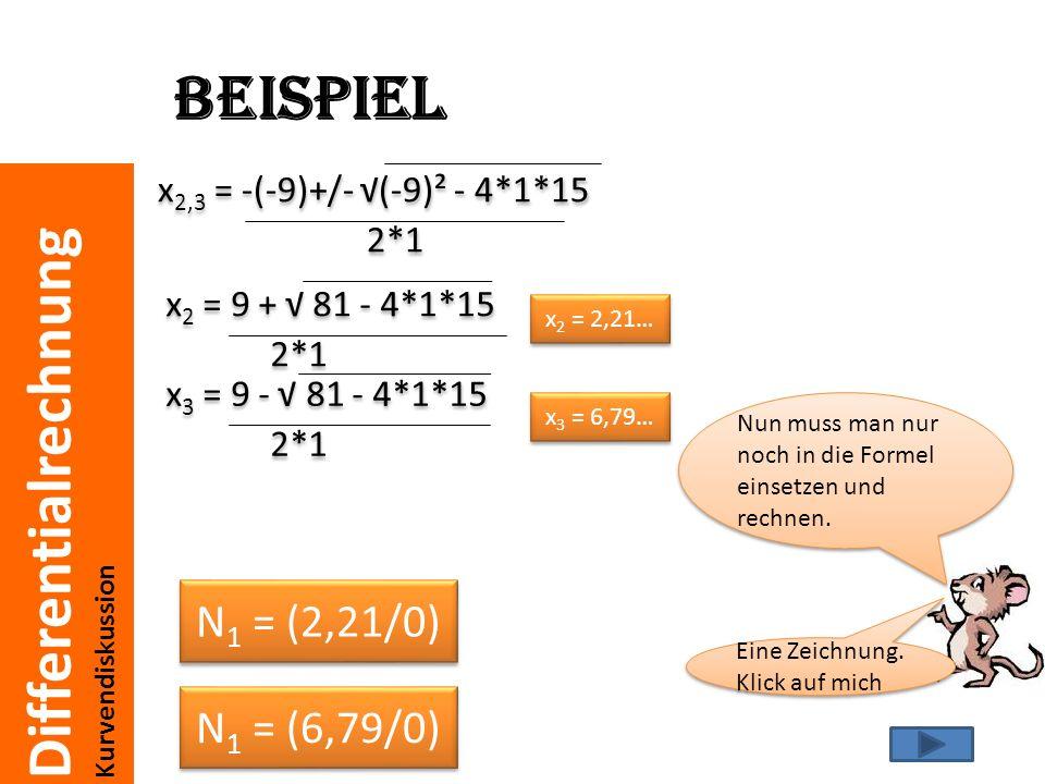 Differentialrechnung Kurvendiskussion Zeichnung W(3/-3)