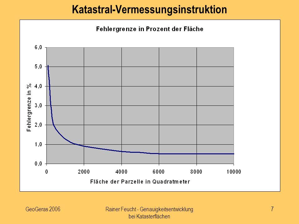 GeoGeras 2006Rainer Feucht - Genauigkeitsentwicklung bei Katasterflächen 8 Evidenthaltung 1887: 1.