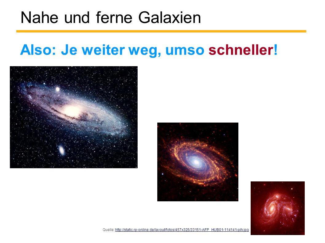 Nahe und ferne Galaxien Also: Je weiter weg, umso schneller! Quelle: http://static.rp-online.de/layout/fotos/457x325/33151-AFP_HUB01-114141-pih.jpghtt