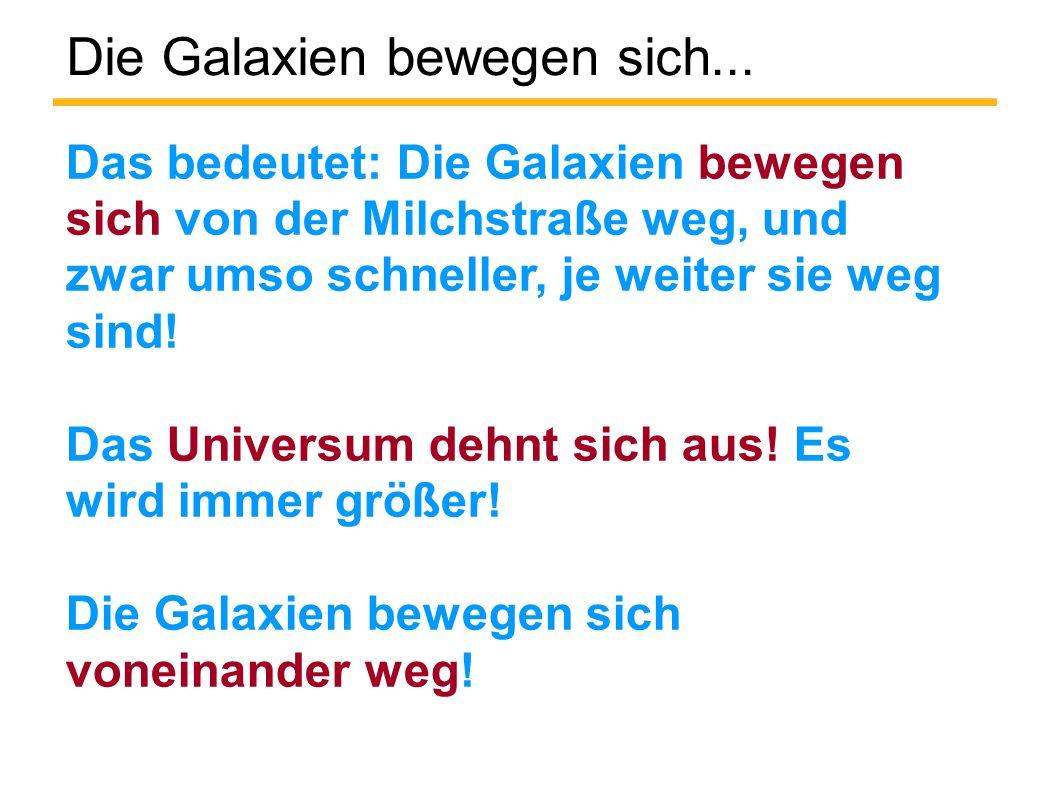 Die Galaxien bewegen sich... Das bedeutet: Die Galaxien bewegen sich von der Milchstraße weg, und zwar umso schneller, je weiter sie weg sind! Das Uni