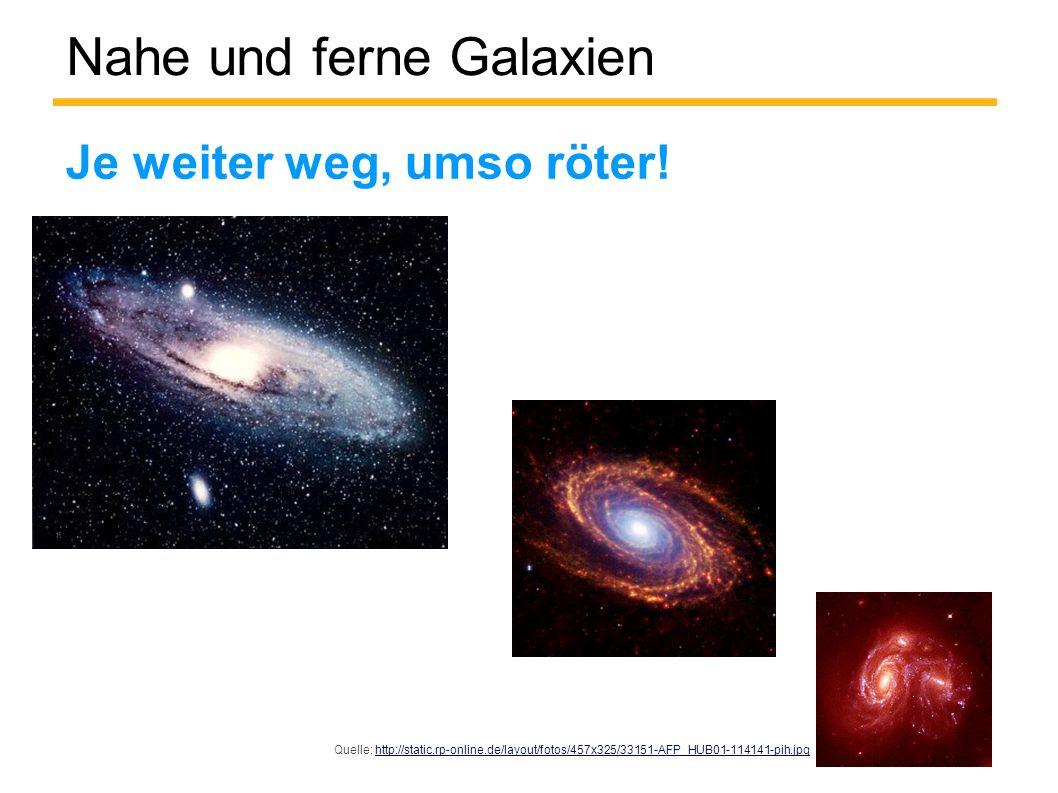 Nahe und ferne Galaxien Je weiter weg, umso röter! Quelle: http://static.rp-online.de/layout/fotos/457x325/33151-AFP_HUB01-114141-pih.jpghttp://static