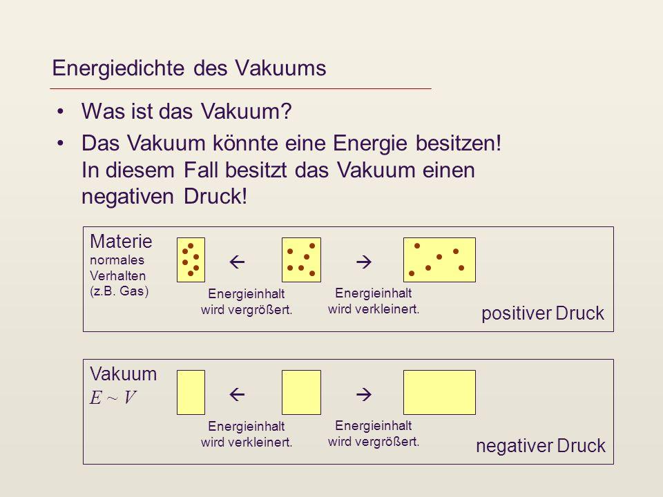 Energiedichte des Vakuums Was ist das Vakuum? Das Vakuum könnte eine Energie besitzen! In diesem Fall besitzt das Vakuum einen negativen Druck! Materi