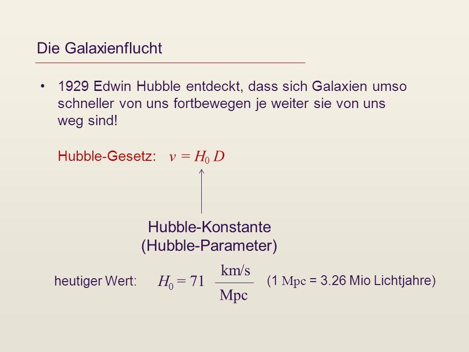 Die Galaxienflucht 1929 Edwin Hubble entdeckt, dass sich Galaxien umso schneller von uns fortbewegen je weiter sie von uns weg sind! Hubble-Gesetz: v