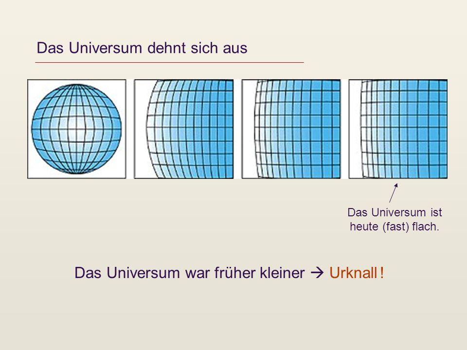 Das Universum dehnt sich aus Das Universum war früher kleiner Urknall ! Das Universum ist heute (fast) flach.