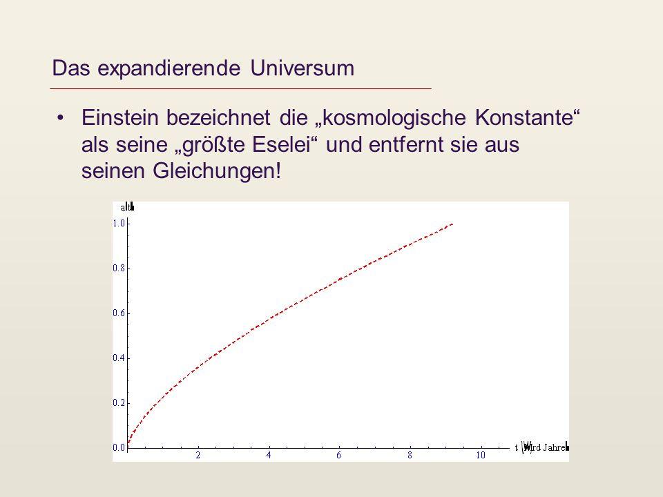 Das expandierende Universum Einstein bezeichnet die kosmologische Konstante als seine größte Eselei und entfernt sie aus seinen Gleichungen!