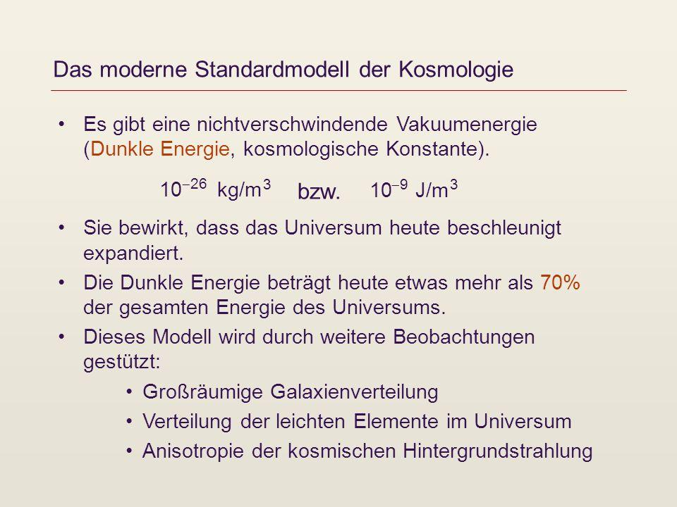Das moderne Standardmodell der Kosmologie Es gibt eine nichtverschwindende Vakuumenergie (Dunkle Energie, kosmologische Konstante). Sie bewirkt, dass