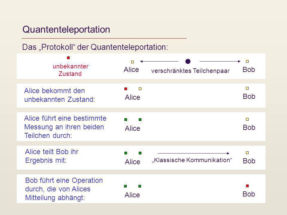 Quantenteleportation Das Protokoll der Quantenteleportation: Alice Bob Alice bekommt den unbekannten Zustand: Alice Bob Alice führt eine bestimmte Mes