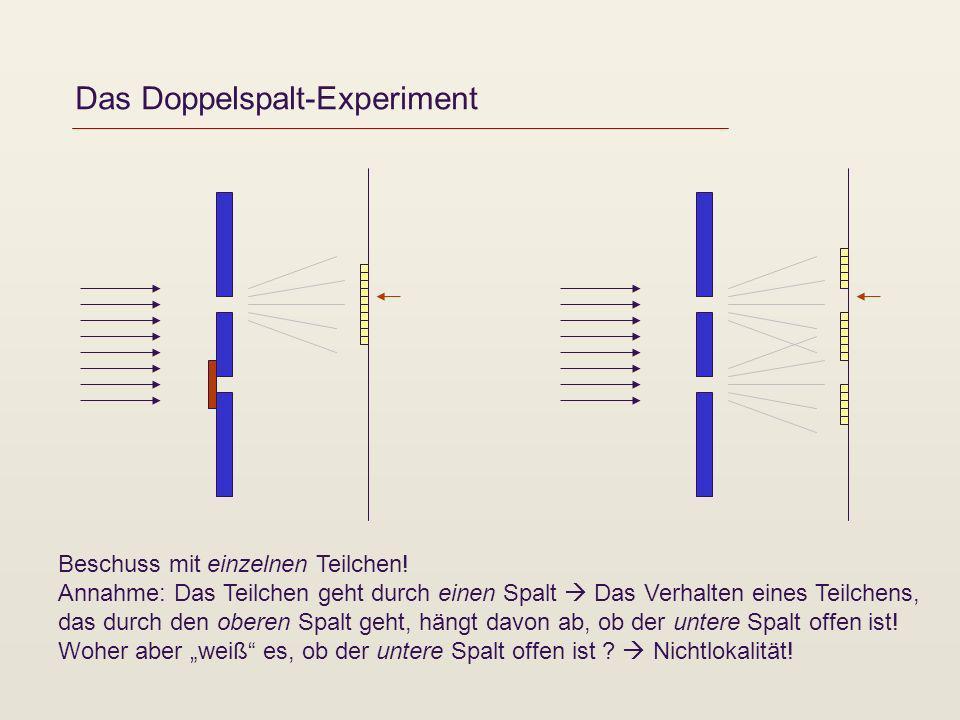 Das Doppelspalt-Experiment Beschuss mit einzelnen Teilchen! Annahme: Das Teilchen geht durch einen Spalt Das Verhalten eines Teilchens, das durch den