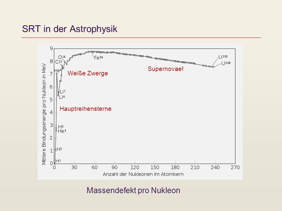SRT in der Astrophysik Massendefekt pro Nukleon Hauptreihensterne Weiße Zwerge Supernovae!