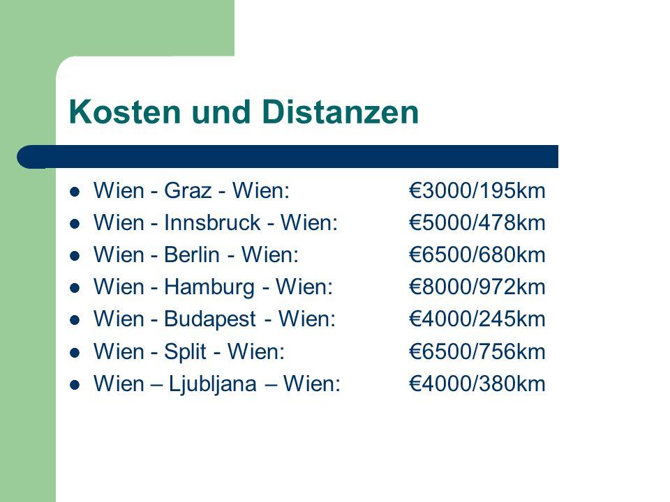 Kosten und Distanzen Wien - Graz - Wien: 3000/195km Wien - Innsbruck - Wien: 5000/478km Wien - Berlin - Wien: 6500/680km Wien - Hamburg - Wien: 8000/972km Wien - Budapest - Wien: 4000/245km Wien - Split - Wien: 6500/756km Wien – Ljubljana – Wien: 4000/380km