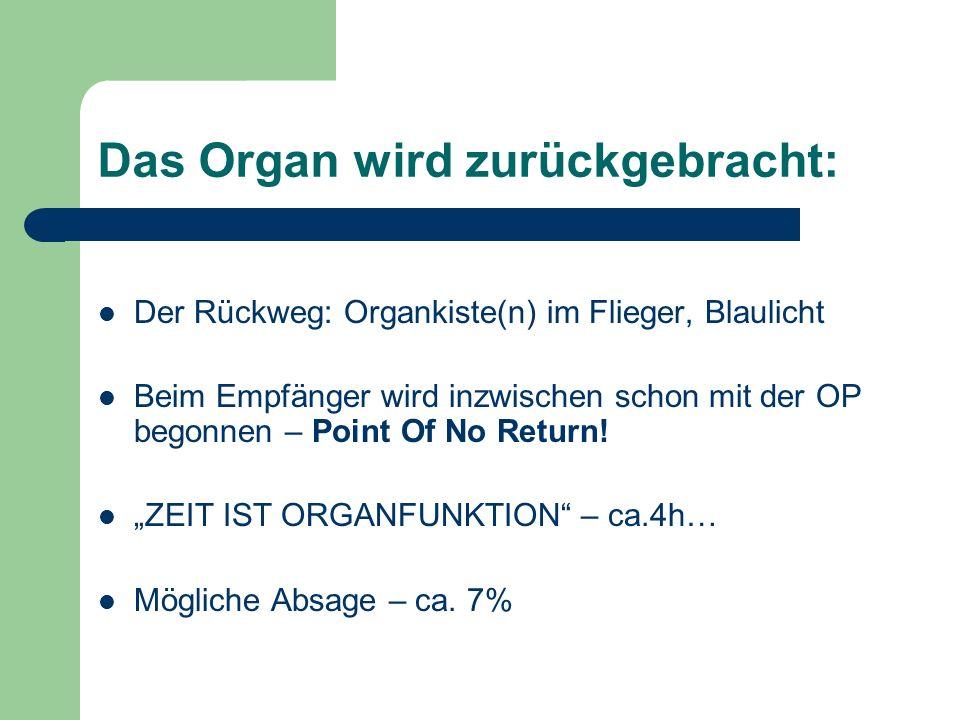 Das Organ wird zurückgebracht: Der Rückweg: Organkiste(n) im Flieger, Blaulicht Beim Empfänger wird inzwischen schon mit der OP begonnen – Point Of No Return.