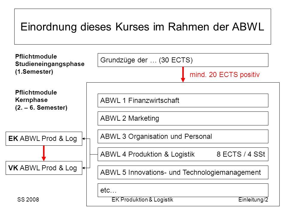 SS 2008EK Produktion & LogistikEinleitung/2 Einordnung dieses Kurses im Rahmen der ABWL Pflichtmodule Studieneingangsphase (1.Semester) Pflichtmodule Kernphase (2.