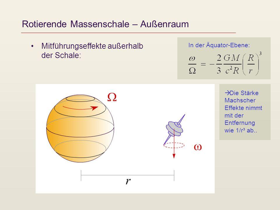 Rotierende Massenschale – Außenraum Mitführungseffekte außerhalb der Schale: Die Stärke Machscher Effekte nimmt mit der Entfernung wie 1/r³ ab.. In de