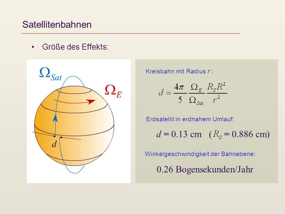 Satellitenbahnen Größe des Effekts: Kreisbahn mit Radius r : Erdsatellit in erdnahem Umlauf: d = 0.13 cm ( = 0.886 cm) 0.26 Bogensekunden/Jahr Winkelgeschwindigkeit der Bahnebene: d