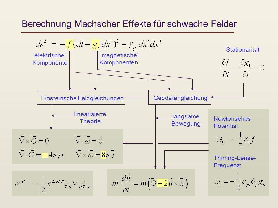 Berechnung Machscher Effekte für schwache Felder Stationarität Einsteinsche Feldgleichungen Geodätengleichung elektrische Komponente magnetische Komponenten linearisierte Theorie langsame Bewegung Newtonsches Potential: Thirring-Lense- Frequenz: