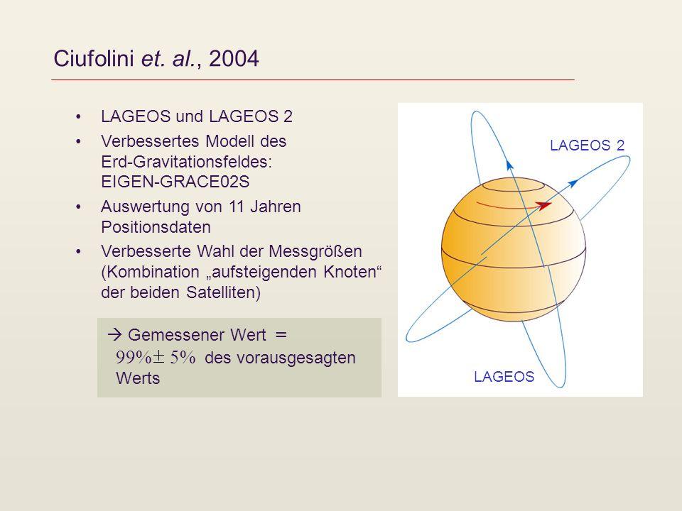 Ciufolini et. al., 2004 LAGEOS und LAGEOS 2 Verbessertes Modell des Erd-Gravitationsfeldes: EIGEN-GRACE02S Auswertung von 11 Jahren Positionsdaten Ver