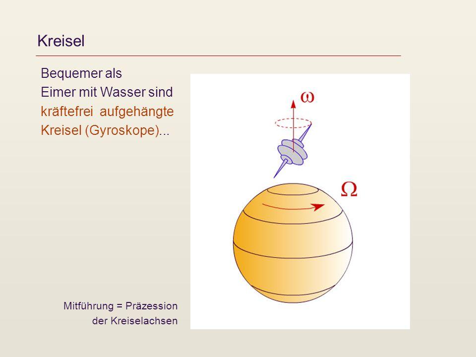 Kreisel Bequemer als Eimer mit Wasser sind kräftefrei aufgehängte Kreisel (Gyroskope)... Mitführung = Präzession der Kreiselachsen