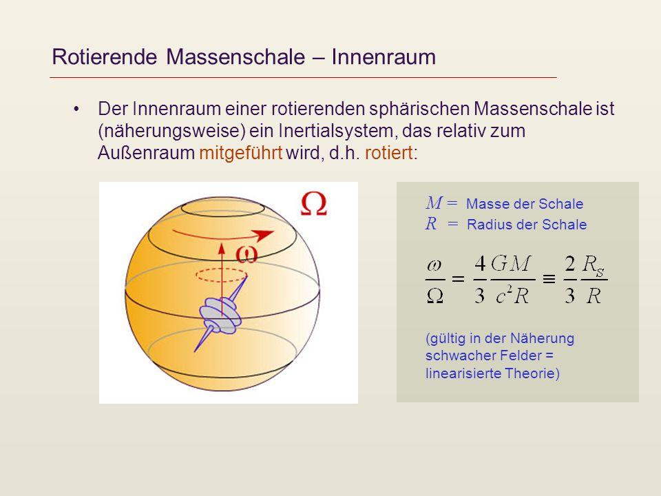 Rotierende Massenschale – Innenraum Der Innenraum einer rotierenden sphärischen Massenschale ist (näherungsweise) ein Inertialsystem, das relativ zum Außenraum mitgeführt wird, d.h.