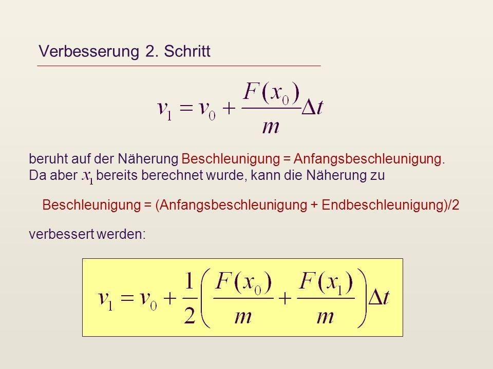 Verbesserung 2.Schritt beruht auf der Näherung Beschleunigung = Anfangsbeschleunigung.