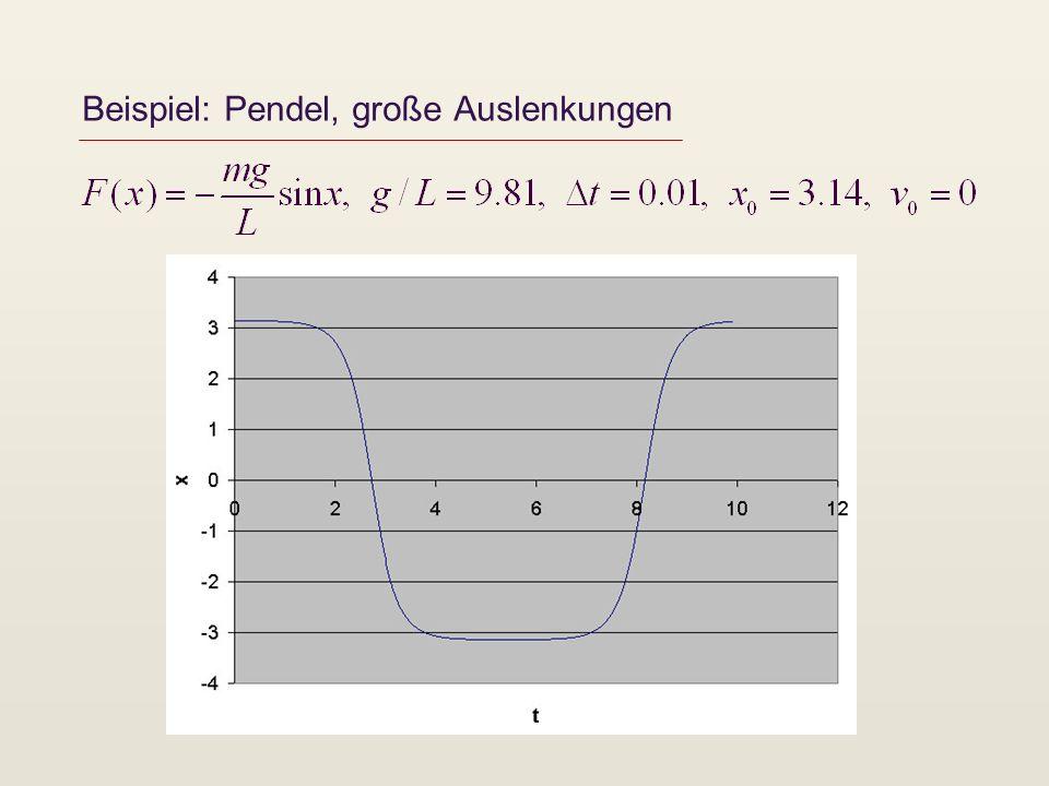 Beispiel: Pendel, große Auslenkungen
