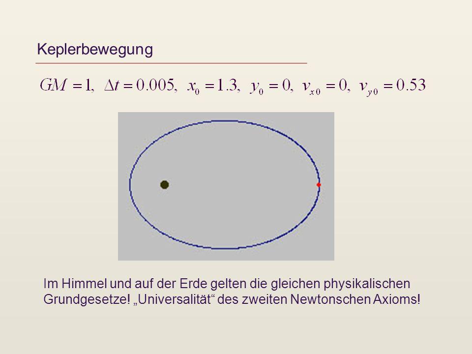 Keplerbewegung Im Himmel und auf der Erde gelten die gleichen physikalischen Grundgesetze.