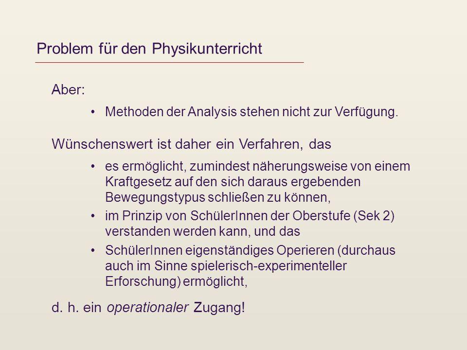 Problem für den Physikunterricht Aber: Methoden der Analysis stehen nicht zur Verfügung.
