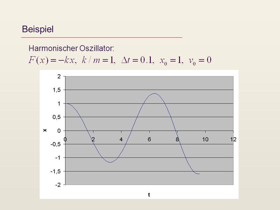 Beispiel Harmonischer Oszillator: