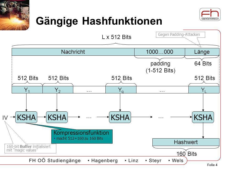 Folie 4 Gängige Hashfunktionen Nachricht1000…000Länge 64 Bits L x 512 Bits padding (1-512 Bits) Y1Y1 YqYq YLYL Y2Y2 512 Bits …… KSHA IV …… Hashwert 16