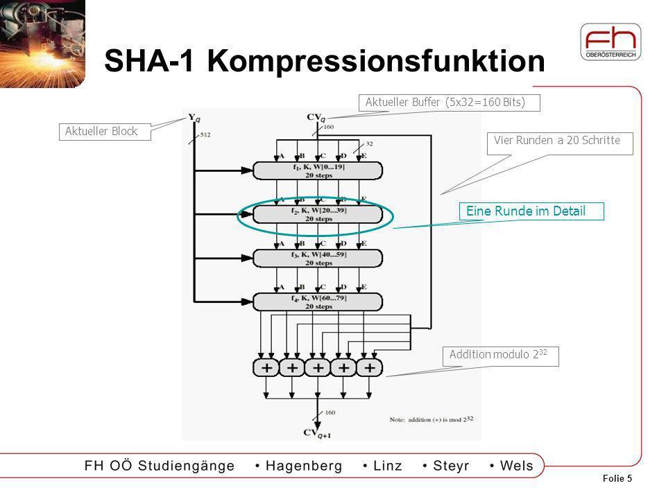 Folie 5 SHA-1 Kompressionsfunktion Aktueller Block Aktueller Buffer (5x32=160 Bits) Vier Runden a 20 Schritte Eine Runde im Detail Addition modulo 2 3