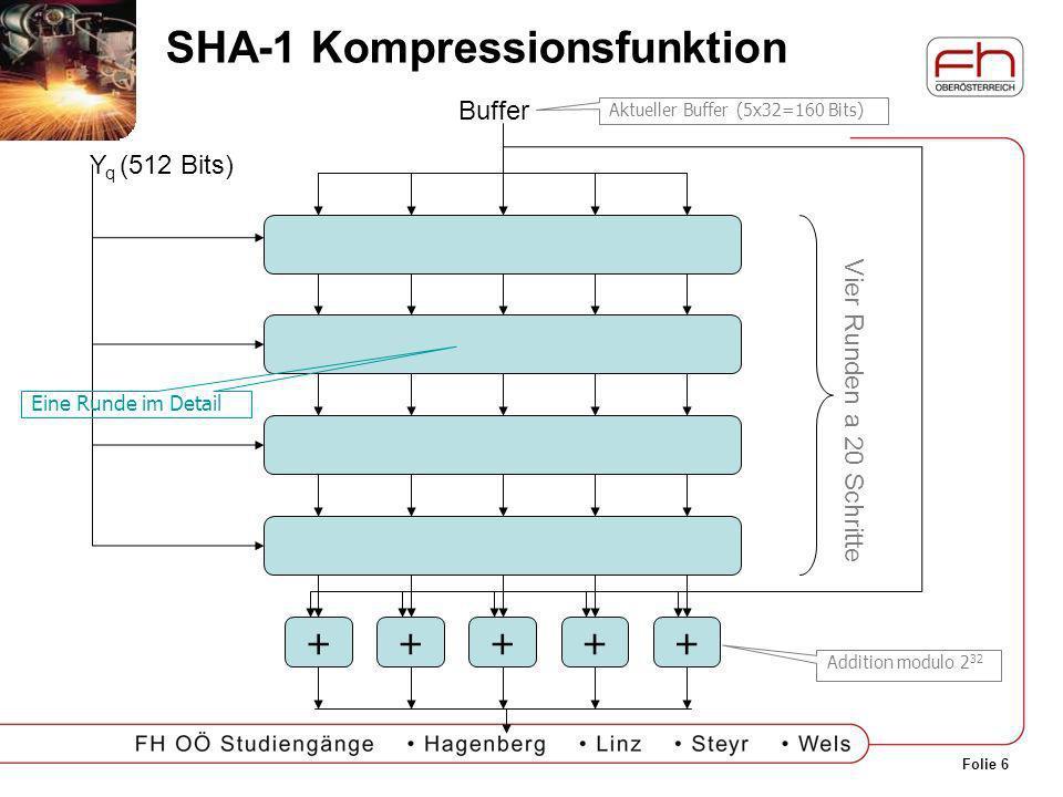 Folie 6 SHA-1 Kompressionsfunktion +++++ Y q (512 Bits) Buffer Aktueller Buffer (5x32=160 Bits) Vier Runden a 20 Schritte Eine Runde im Detail Additio
