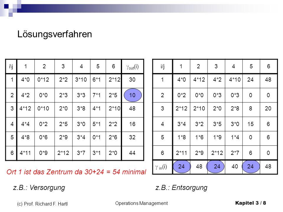 Operations ManagementKapitel 3 / 19 (c) Prof.Richard F.