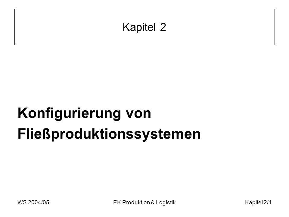 WS 2004/05EK Produktion & LogistikKapitel 2/2 Einrichtung von Produktionsanlagen Arbeitsgänge des zu fertigenden Produkts sind auf die Arbeitstationen aufzuteilen, so dass Reihenfolgebedingungen eingehalten werden Bsp.: Auto – zuerst Achsen dann Räder montieren die erforderliche, geplante Leistung des Produktionssystems erzielt werden kann
