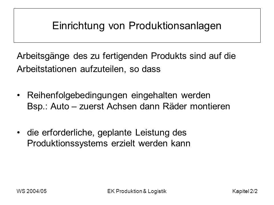 WS 2004/05EK Produktion & LogistikKapitel 2/3 Arbeitsschritte 1.Zerlegung des Produktionsprozesses in seine einzelnen Arbeitsgänge Prozess- und Arbeitspläne werden tabellarisch oder graphisch dargestellt (bei uns gegeben) 2.Aufteilung der Arbeitsgänge auf Stationen Leistungsabstimmung