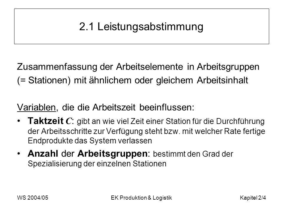 WS 2004/05EK Produktion & LogistikKapitel 2/4 2.1 Leistungsabstimmung Zusammenfassung der Arbeitselemente in Arbeitsgruppen (= Stationen) mit ähnliche
