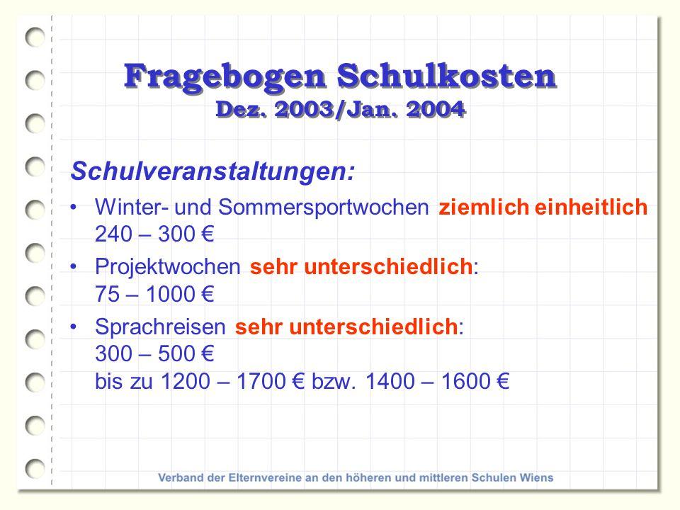 Fragebogen Schulkosten Dez. 2003/Jan. 2004 Schulveranstaltungen: Winter- und Sommersportwochen ziemlich einheitlich 240 – 300 Projektwochen sehr unter