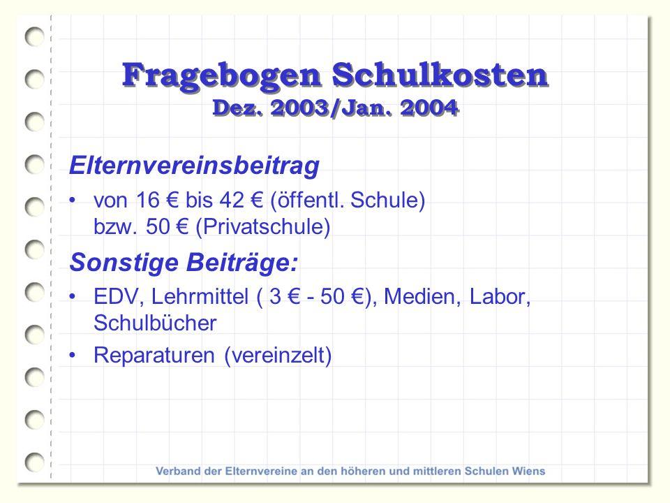Fragebogen Schulkosten Dez. 2003/Jan. 2004 Elternvereinsbeitrag von 16 bis 42 (öffentl. Schule) bzw. 50 (Privatschule) Sonstige Beiträge: EDV, Lehrmit