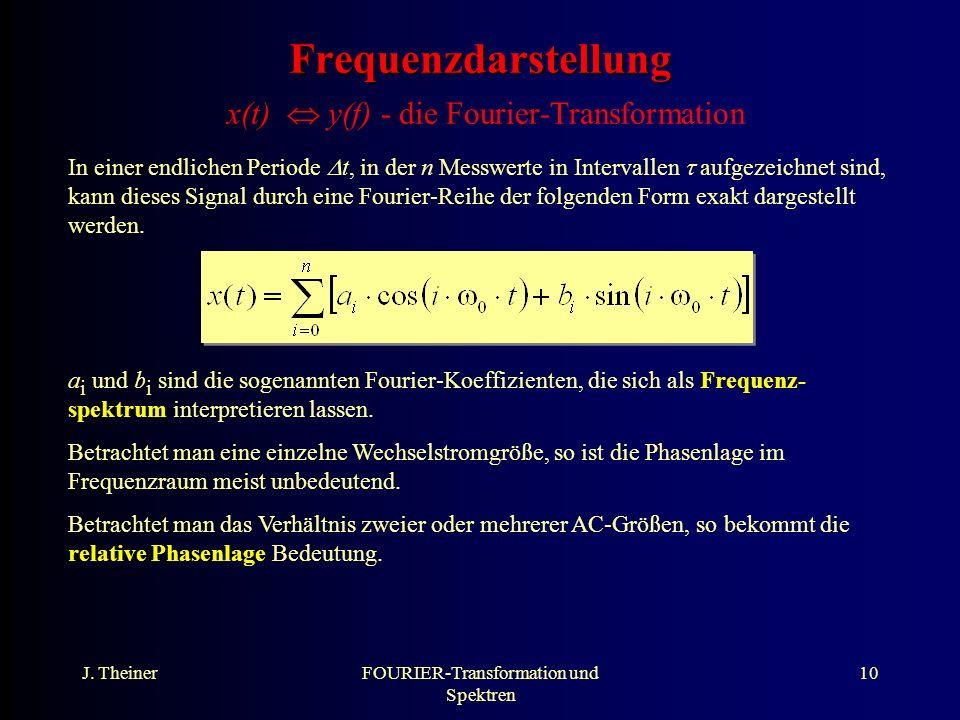 J. TheinerFOURIER-Transformation und Spektren 10 Frequenzdarstellung Frequenzdarstellung x(t) y(f) - die Fourier-Transformation In einer endlichen Per